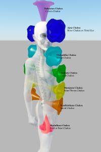 chakra-diagram